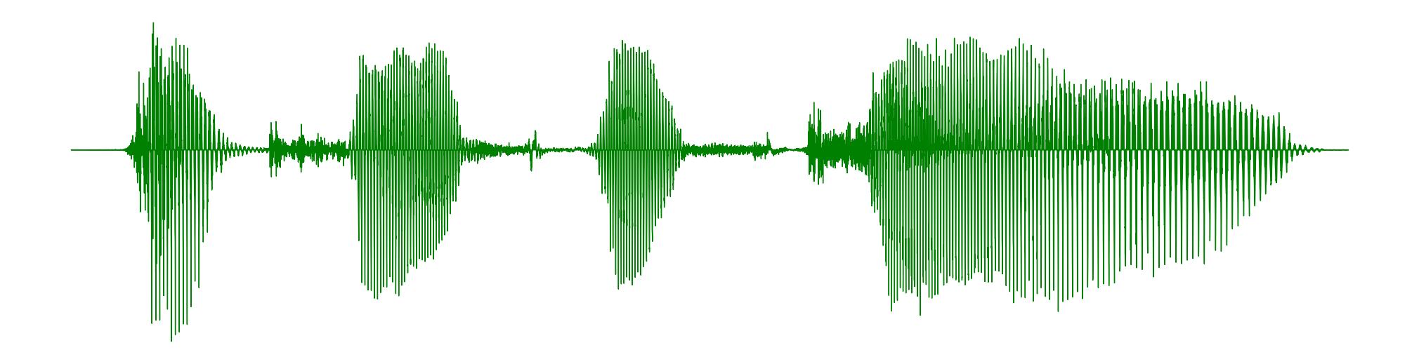 Python 3.7 音频文件生成波形图